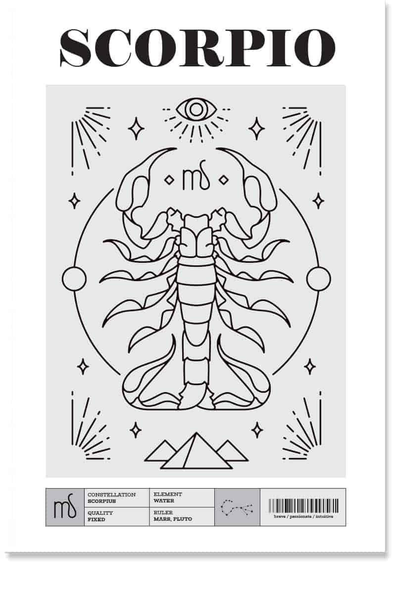 Scorpio Wall Art Poster